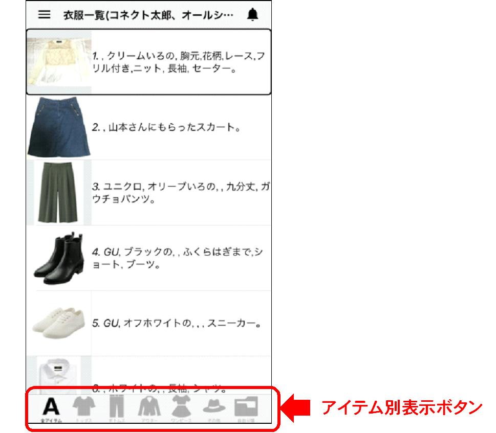 アイテム別表示ボタンの位置を示す画像