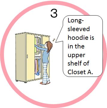 img4_Storage Location Guidance Function